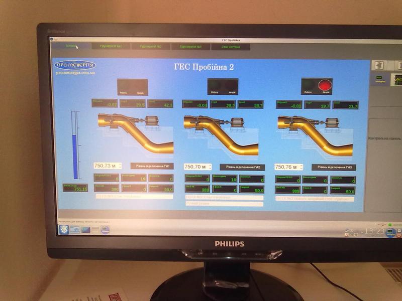 monitorws